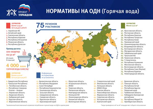 «Единая Россия» представила карту нормативов общедомовых нужд